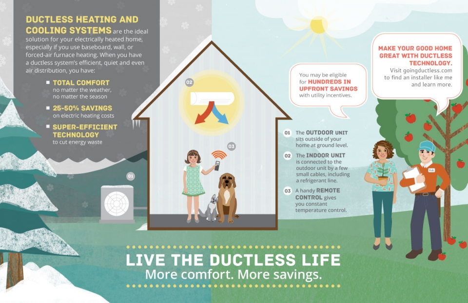 Go ductless today, and save on your electrical heating costs in Toledo OR.